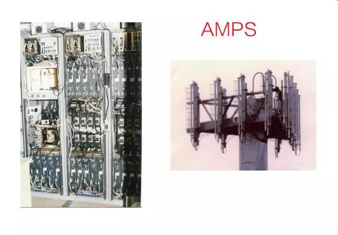 TACS - Brief History of Base Station