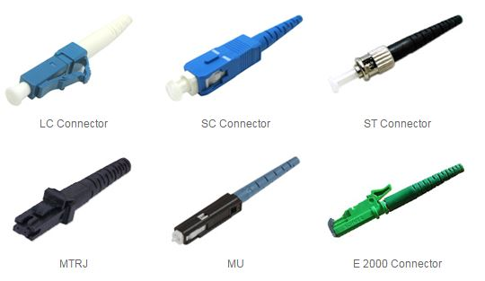 fiber connectors - Basic Knowledge of Optical Fiber, Optical Transceiver and Optical Interface