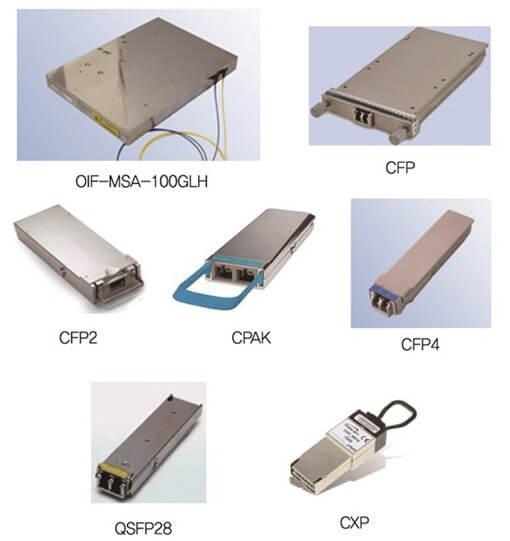 optical transceiver - Basic Knowledge of Optical Fiber, Optical Transceiver and Optical Interface