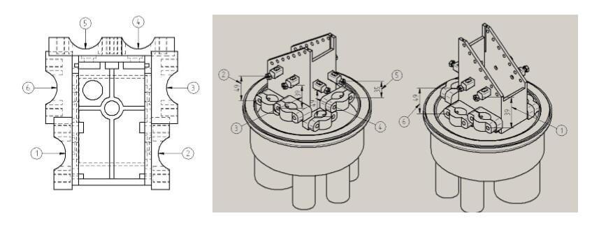 Dome closure seal design - Fibre Optical Dome Type Closure Installation
