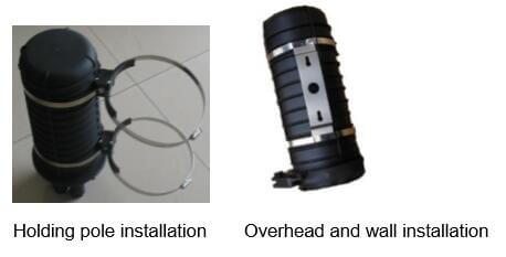 dome closure installtion device - Fibre Optical Dome Type Closure Installation